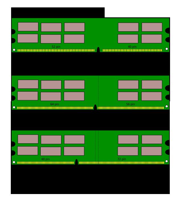 Image result for Bagaimana Membezakan DDR RAM