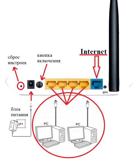 Blinking tp link setting icon  Configure Wi-Fi network on TP