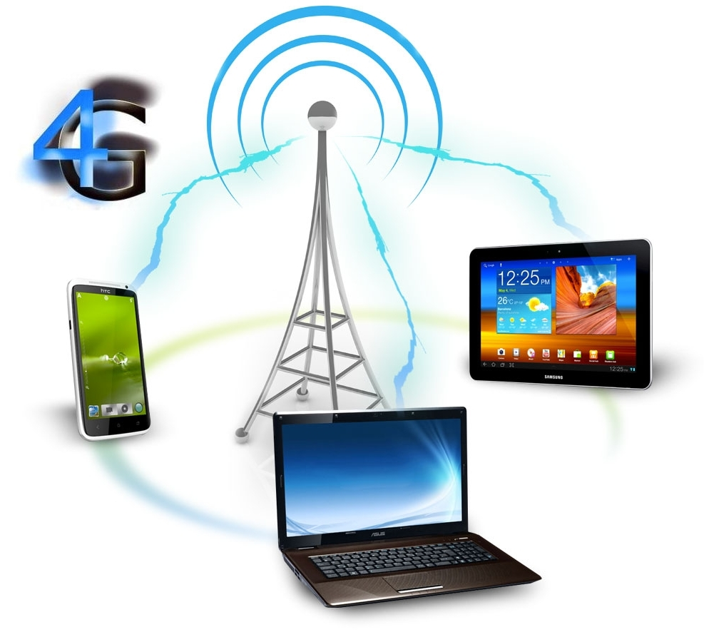 3g technology definition