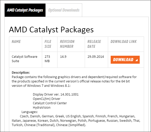 How to update the video card driver for maximum gaming